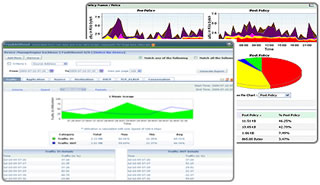 Analyse et supervision de la bande passante et du trafic réseau - Netflow Analyzer Manage Engine