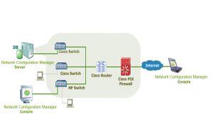network-configuration-manager-ecran2